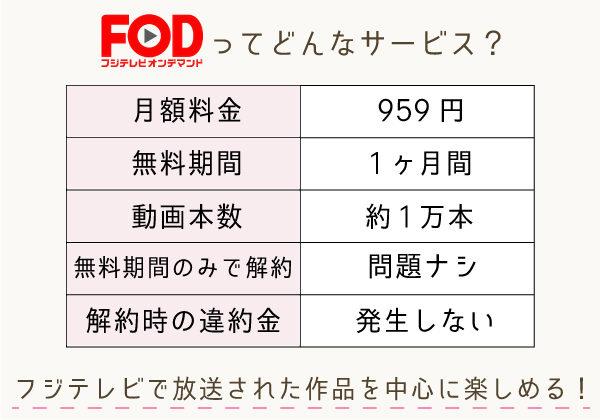 FOD サービス内容